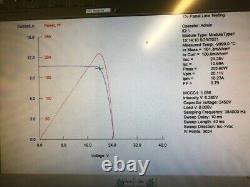 1- 205 Watt 12 Volt Battery Charger Solar Panel Off Grid RV Boat 22.2% NEW CELL