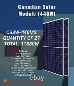 CANADIAN SOLAR PANEL-CS3W-440MS-PALLET OF 27 -Total 11880Watts