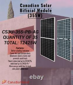 PALLET OF 35-CANADIAN-CS3U-355-PB-AG BIFACIAL-SOLAR PANEL-Total 12425Watt