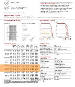 Palette De 35-canadian-cs3u-355-pb-ag Bifacial-solar Panel-total 12425watt